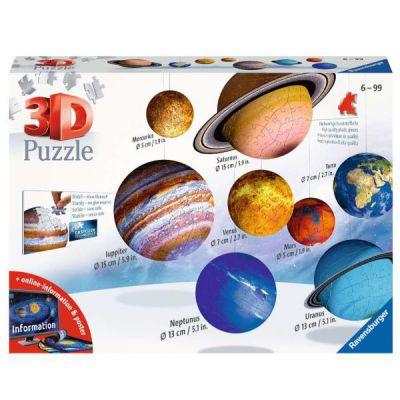 Il sistema planetario - 3D