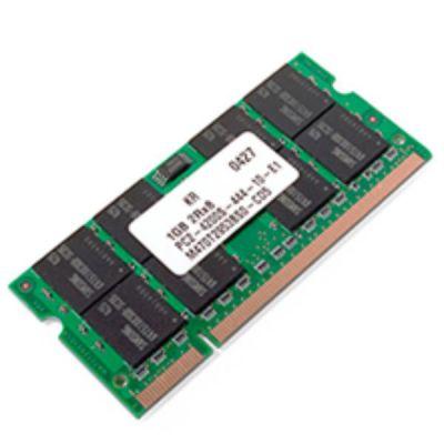 DDR4-2666 16GB MEM MODULE